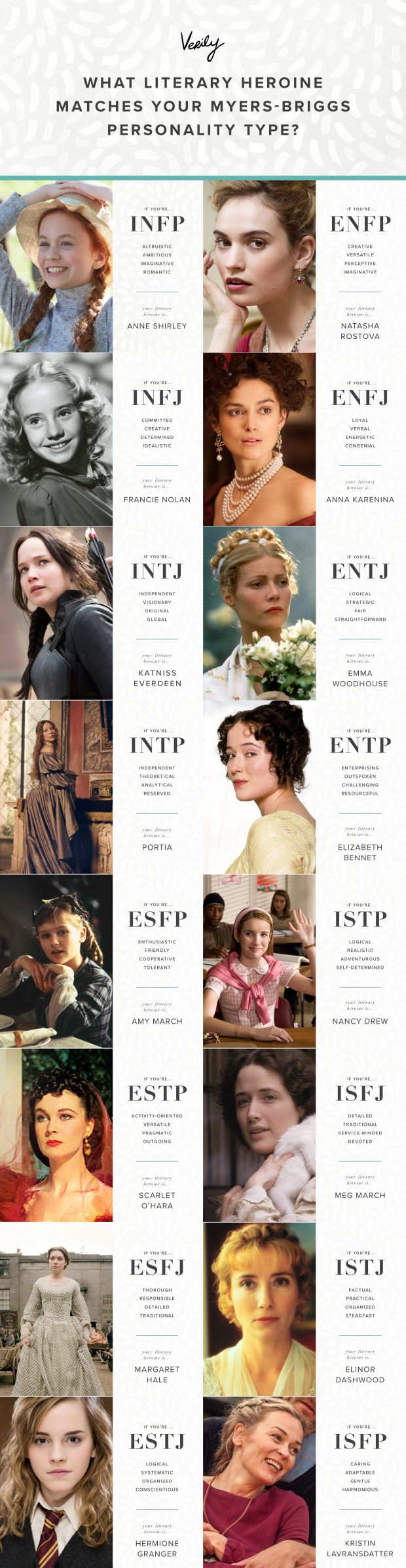 We have 16 literary heroines for every MBTI. - I'm INFJ - A Tree Grows in Brooklyn is a 1943 novel written by Betty Smith.
