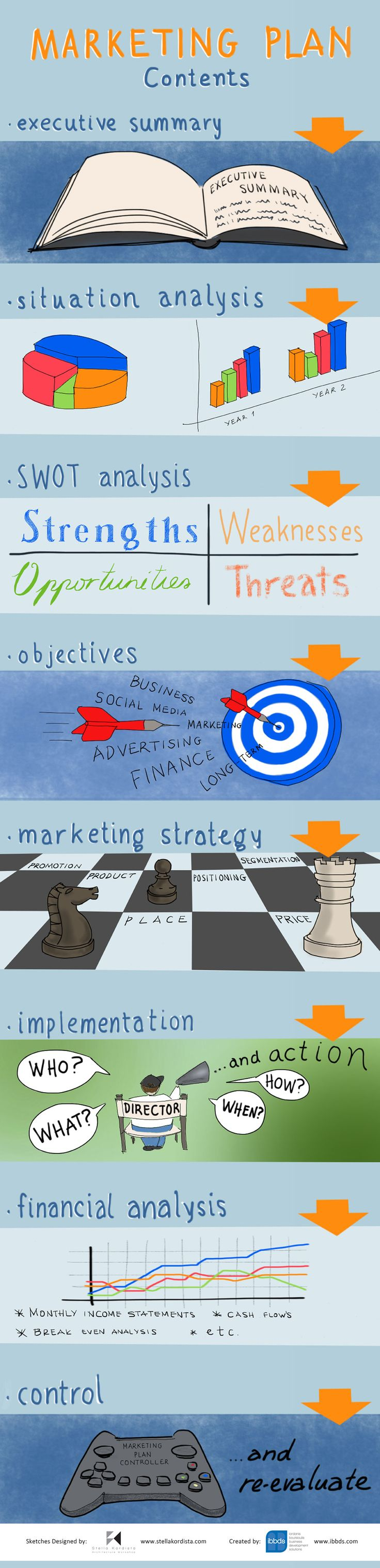 Marketing Plan Infographic  #Marketing #Plan #Infographic