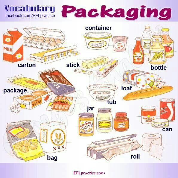 Types of Packaging - Repinned by Chesapeake College Adult Ed. We offer free classes on the Eastern Shore of MD to help you earn your GED - H.S. Diploma or Learn English (ESL) . For GED classes contact Danielle Thomas 410-829-6043 dthomas@chesapeake.edu For ESL classes contact Karen Luceti - 410-443-1163 Kluceti@chesapeake.edu . www.chesapeake.edu