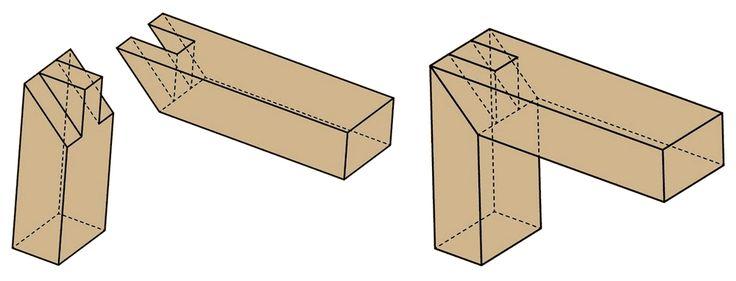 Mitre bridle woodworking joint                                                                                                                                                                                 Mais