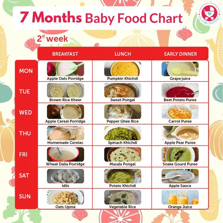 7 Months Food Chart For Babies 7 Month Baby 7 Months Baby Food Baby Food Chart