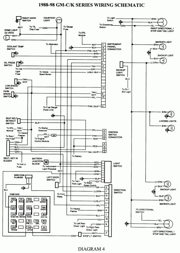Mahindra Wiring Diagram Stock Dodge Ram Headlight Wiring Wirediagram Yenpancane Jeanjaures37 Fr