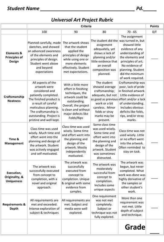 Best 25+ Rubrics ideas on Pinterest Assessment for learning - resume rubric