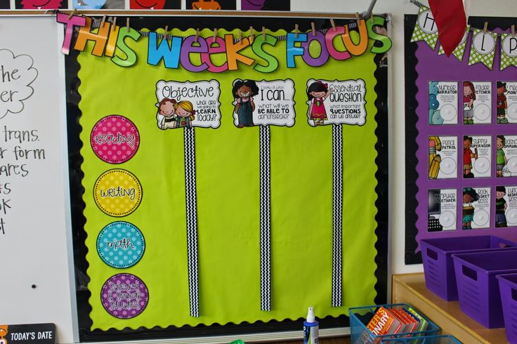Objectives Board Kit - Amy Groesbeck TheAnimatedTeacher.blogspot.com  https://www.teacherspayteachers.com/Product/Objectives-Board-Kit-1422296