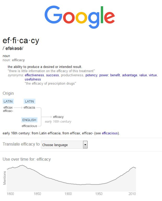 Google Definition   Efficacy