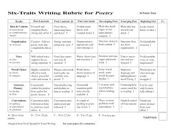 Perfect essay writer