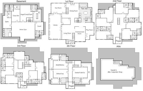 Image Result For Plan Of A Medieval Manor House House