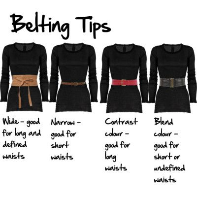 Don't ya think they should have used the type of waist that the belt looks good on for the visual tip guide??  Horizontal lines should sometimes just be avoided in general for some people.