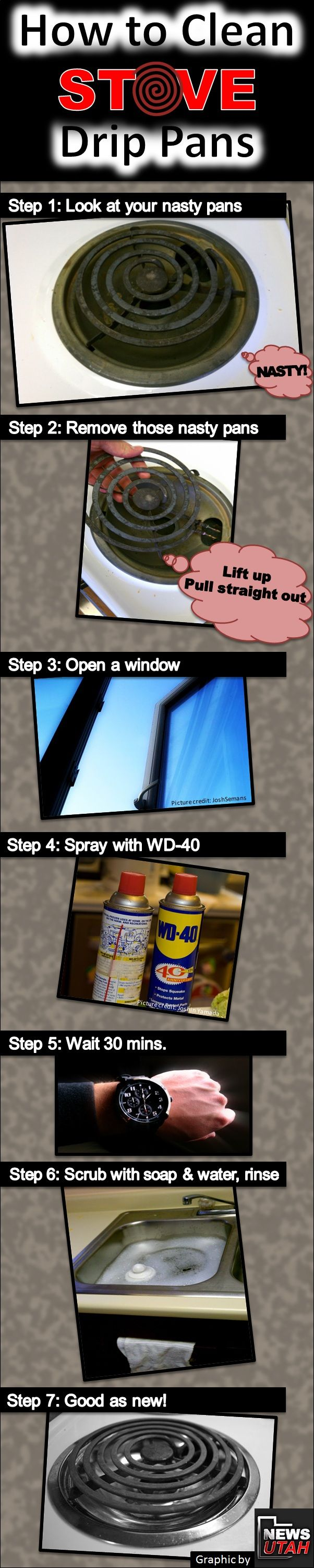 Might have to give this a try- Not sure if the fumes would be better or worse than the nasty high power spray chemical I have now.  How to clean stove drip pans - with WD-40!-want to try this