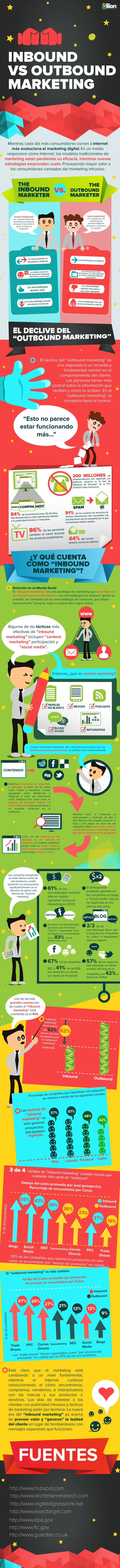 Inbound Marketing vs Outbound Marketing #infografia #infographic #marketing