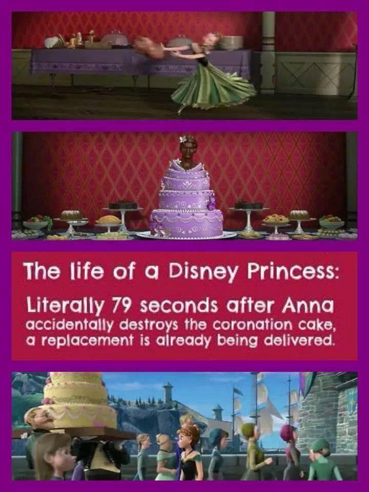 disney facts | Disney Princess Frozen Fact