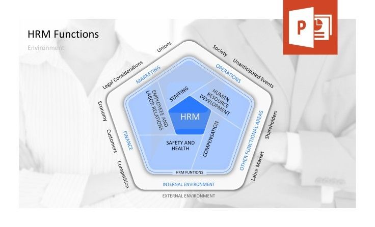 analysis of hrm functions and staffing management essay Human, resource, planning, management, essay and  human resource management is a lesson teaching about staffing,  human resource management functions.