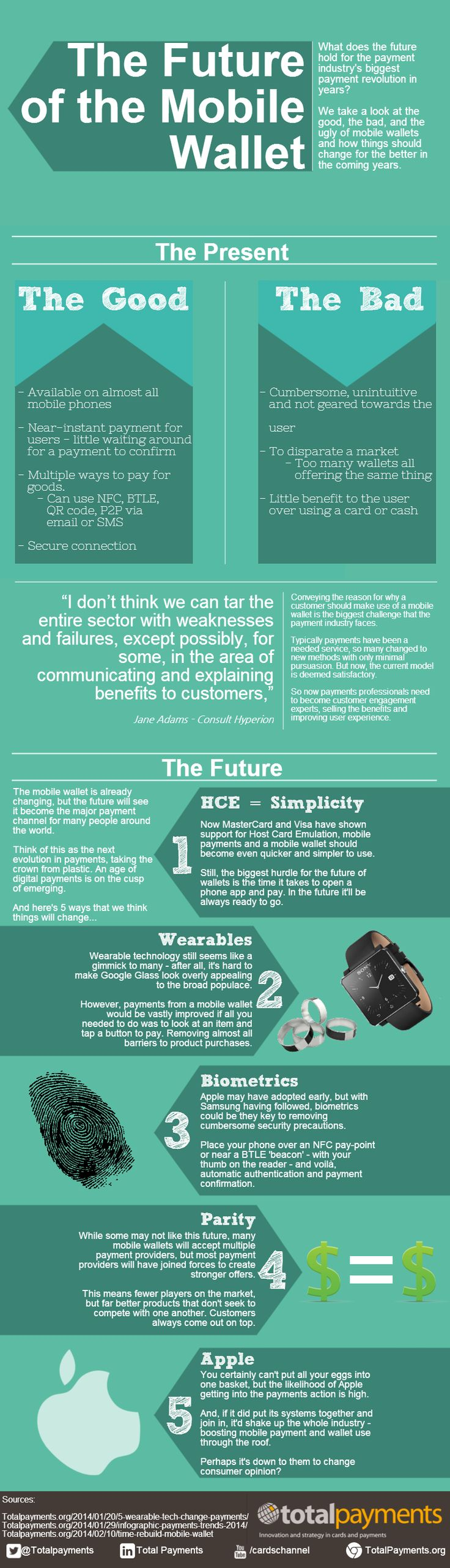 Mobile Wallet, Future, Payments, infographic, total payments