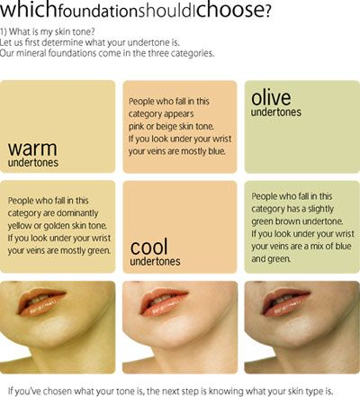 how to tell apart different skin tones by the color of your veins
