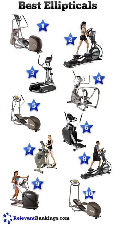 The top 10 best elliptical machines as rated by RelevantRankings.com