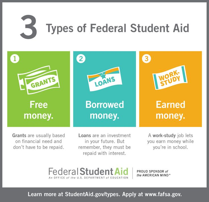 The  Best Fafsa Loans Ideas On   Scholarships For