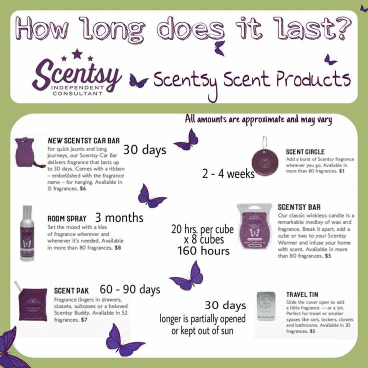 977 best ⭐️Scentsy⭐ images on Pinterest | Scentsy, Boss babe ...