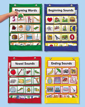 Phonemic Awareness Activity Kits - Complete Set at Lakeshore Learning