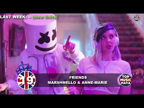 Awesome Videos: Top 40 Songs of The Week - February 24, 2018 (UK B...