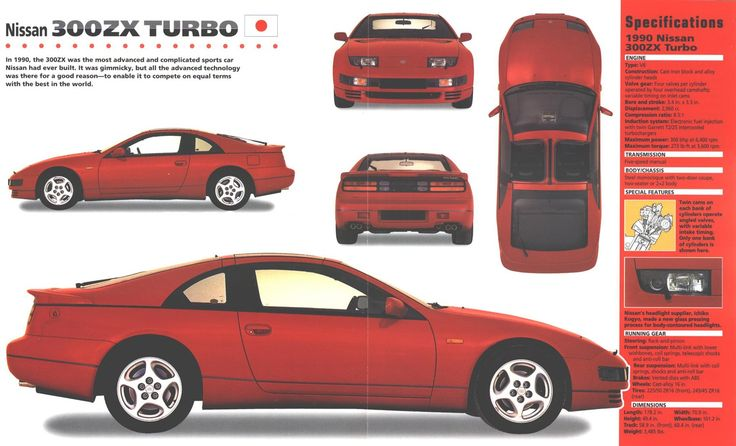 Nissan 300ZX (Z32) Sports Car Review & Sale   Nissan 300ZX Review Videos: Enjoy the videos below, they offer in-depth reviews of the Nissan Fairlady Z http://www.ruelspot.com/nissan/nissan-300zx-z32-sports-car-review-sale/  #1994Nissan300ZXReviews #1995Nissan300ZX #1995Nissan300ZXZ2ForSale #1996Nissan300ZX #1996Nissan300ZXBestPrices #1997Nissan300ZX #1997Nissan300ZXForSale #1998Nissan300ZXOverview #1998Nissan300ZXSportsCarForSale #1999Nissan300ZX