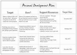 personal development plan examples