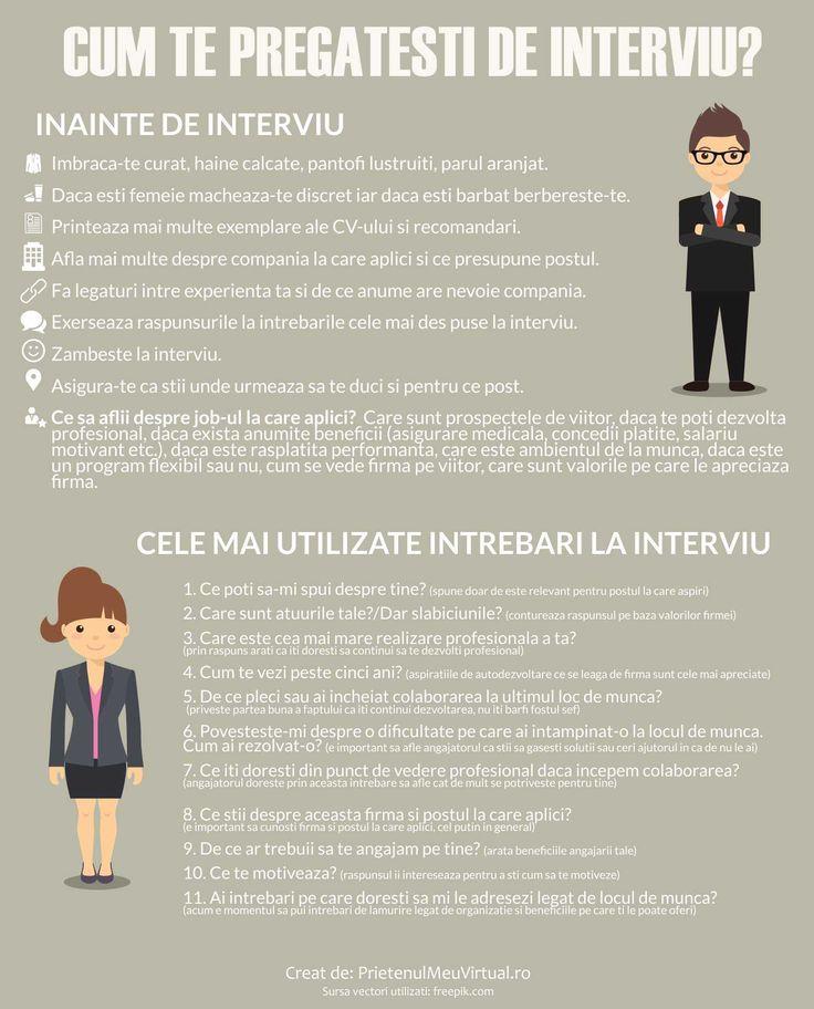 Cum te pregatesti de interviu