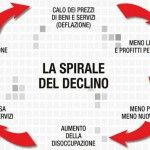 Deflazione: perché all'Italia piace investire sul mattone e non sul silicio | Blog Ufficiale anyoption™