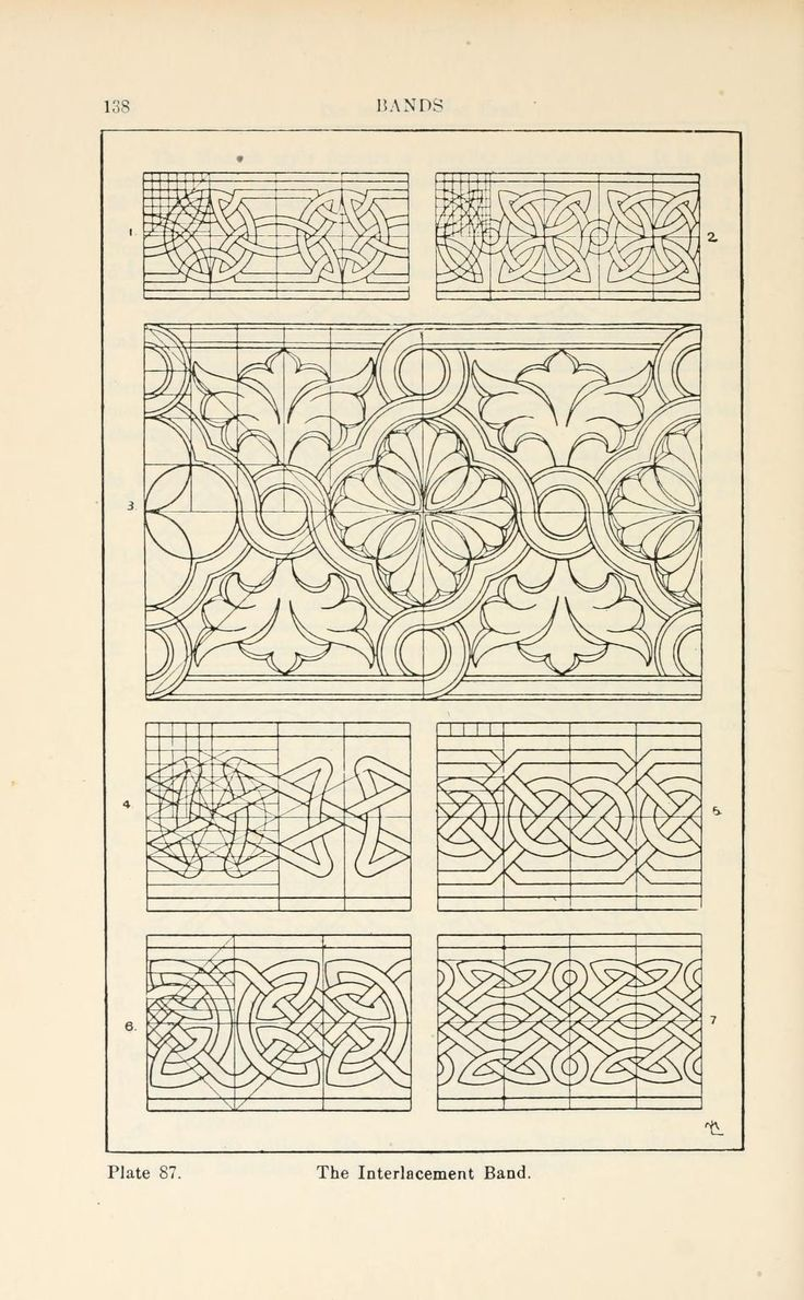 A Handbook of ornament with 300 plates(whole book)