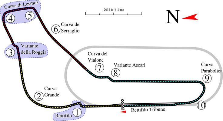 Circuito di #Monza  Dettagli del tracciato: Ora locale: GMT +1 Lunghezza: 5.793 km - 53 g. Record del circuito: 1:21.046 (R. Barrichello, 2004) Ultimo vincitore: F. Alonso (Ferrari)  www.romeoauto.it  #formula1 #circuiti #motors #sport #granpremi #macchine #passione #auto #car