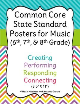 These posters work for any music class in middle school. If you teach choir, band, or orchestra, these standards posters work with any standard strand you choose.This bundle includes:-60 Page PDF with all standards (including each 6th, 7th, and 8th grade-level anchor)The standards are split into four color-coded sections:Creating, Performing, Responding, & ConnectingEach section includes-A Process Component-Anchor Standard-Enduring Understanding Statement-Essential Questions-Sub-standards…