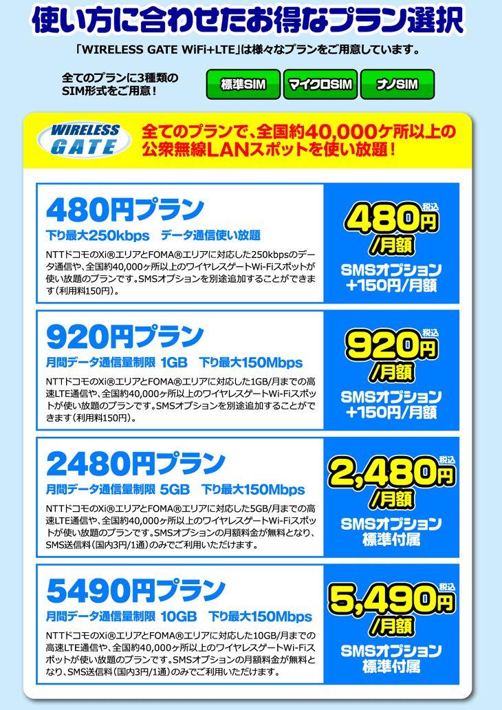 ヨドバシカメラオリジナル ワイヤレスゲート WiFi+LTE SIMカード 250kbpsで何処まで使えるか入ってみたいなあ。
