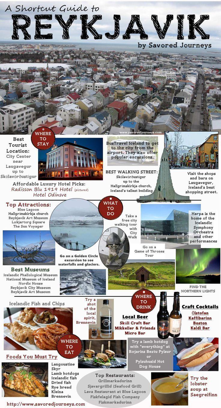 Kurzanleitung Fur Reykjavik Island Fur Infographic Island Fur Infographic In In 2020 Reisideeen Ijsland Stedentrip