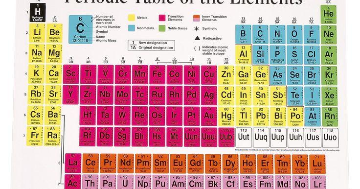 """Cuáles son los usos de cesio . El cesio, también escrito caesium, es un miembro de la familia de elementos alcalinos y, de acuerdo con ChemistryExplained.com, es el más activo de todos los metales. Descubierto en 1861 por los quimícos Kirchoff Fustov y Robert Wilhelm Eberhard von Bunsen, el cesio fue nombrado asi por la palabra latina """"caesius"""", que significa """"cielo azul"""", ..."""