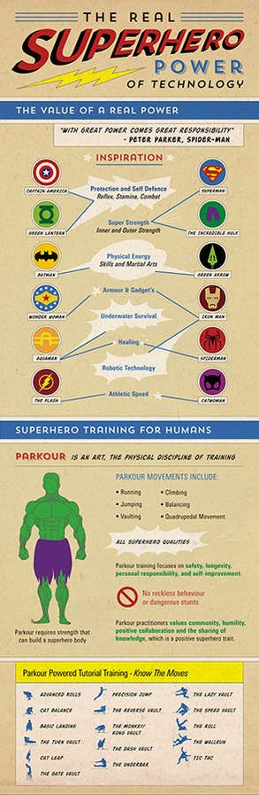 Realistic Super Power Infographics - This Chart from Jenny Beswick Shows Real-Life Superhero Powers (GALLERY)