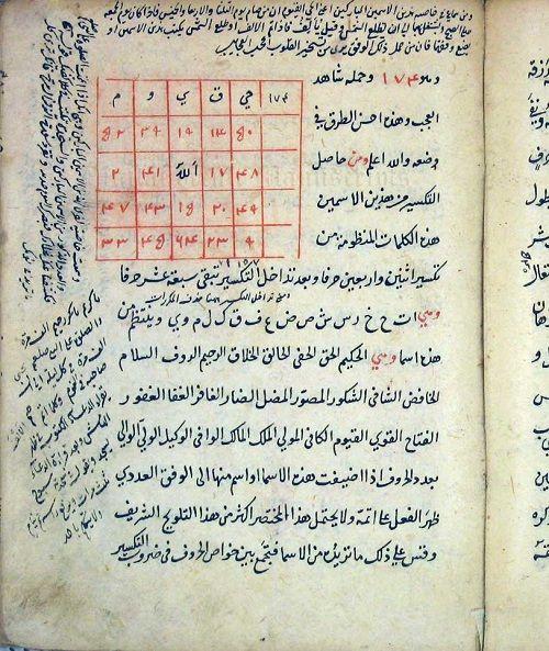 100 Idees De مجربات Apprendre L Islam 6