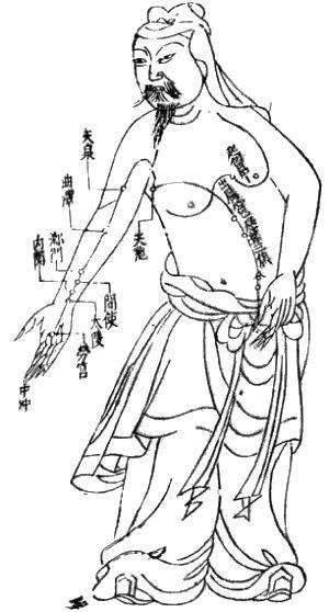 Pin on Hachiriki : 8 Powers