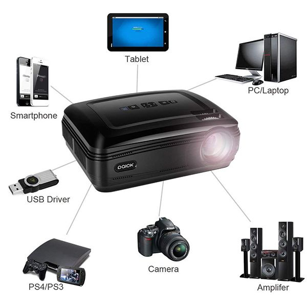 We Re Giving Away A Projector Discount Code Projector Mobile Tech Coding