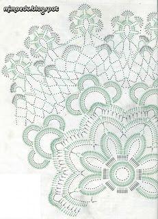 Mimo Crochet: مفرش