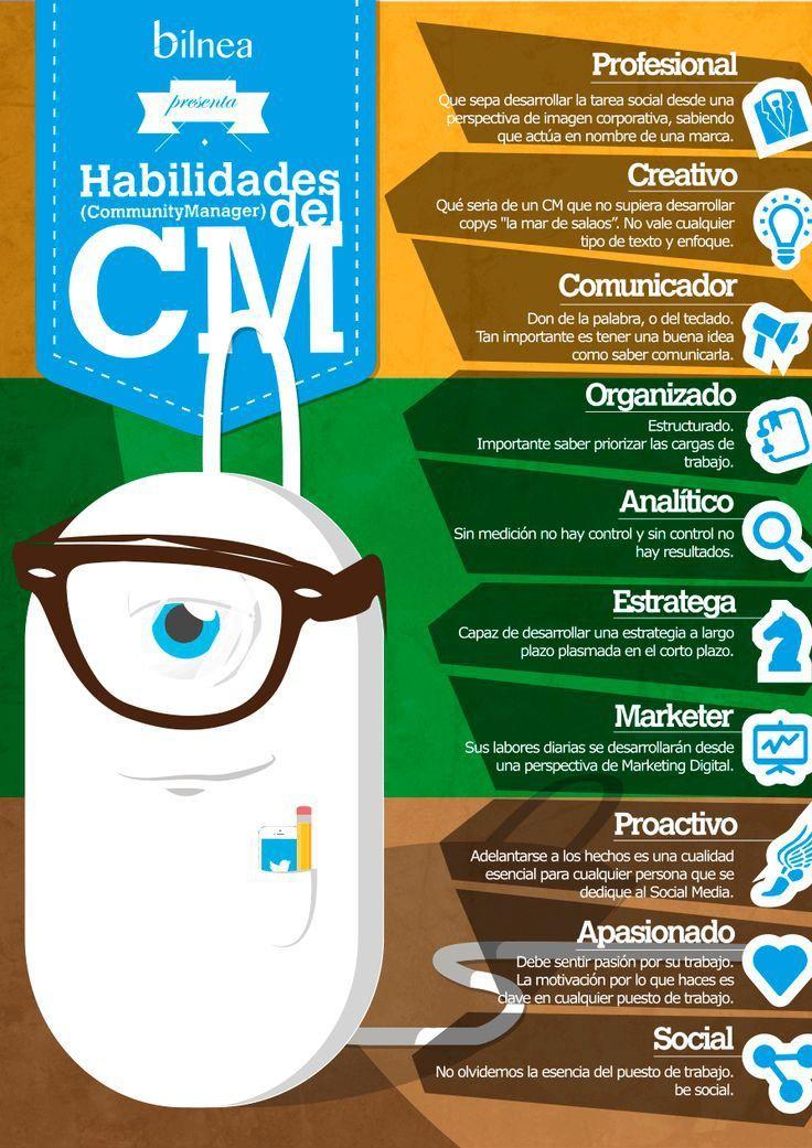 Habilidades de Community Manager #infografia #redessociales #socialmedia