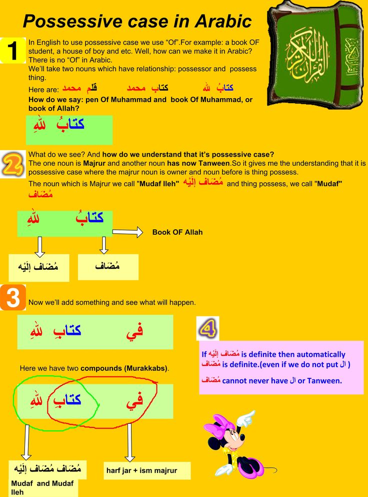 Possessive case in Arabic