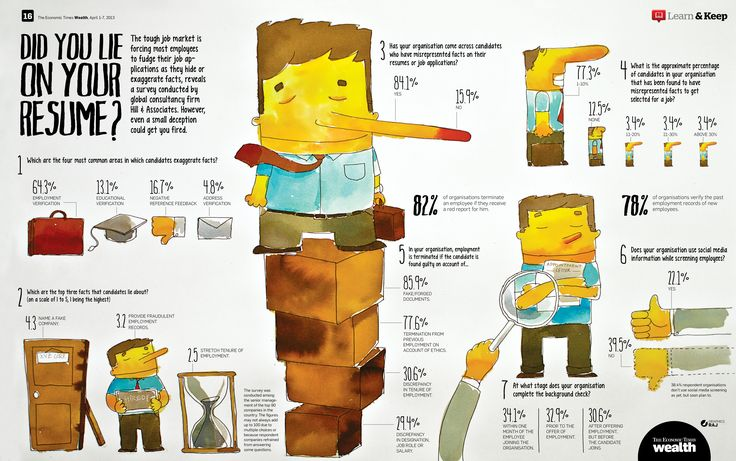 Infographic Ideas student infographic creator : Resume, Infographic and Do you on Pinterest