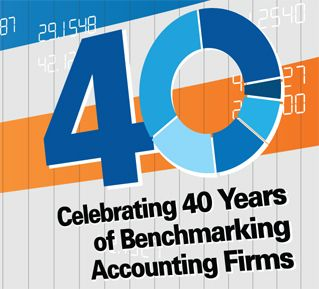 Rob Knights & Co is celebrating 40 years of benchmarking Australian Accounting Firms.