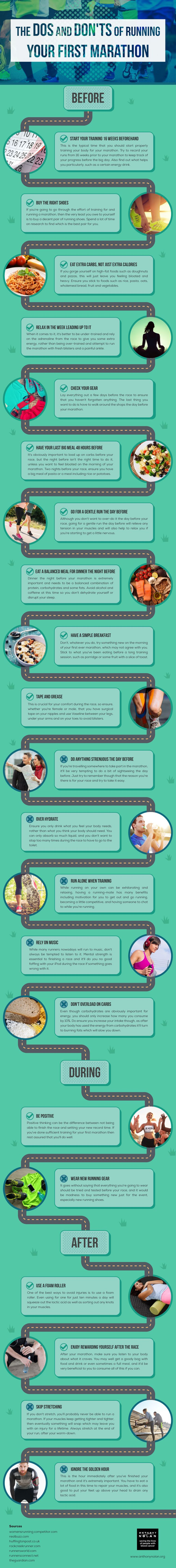 Marathons are already intimidating, so the more you know about training, preparation, and what to do after the race the better. If you want to run a marathon, but you're feeling lost, this visual guide can help get you started.