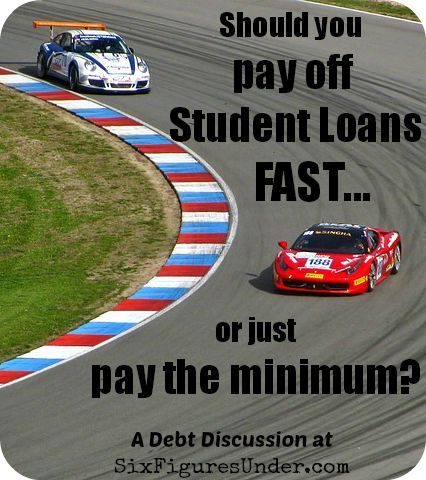 Should you pay off student loans fast or invest? Here are some pros and cons of paying off student loans quickly or sticking with the minimum payment.  Of course it's personal.  What's your preference? Student Loans Payoff #StudentLoans #debt