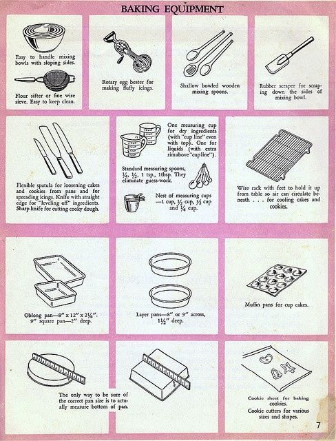 Lucinda Lai via List of Baking Equipment from Cakes and Cookies by The Home Econ…