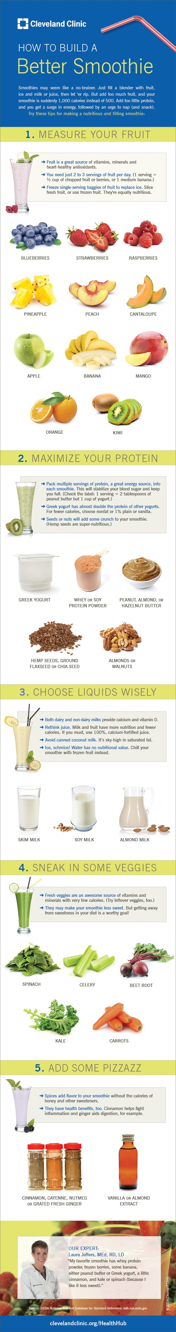 5 Ways to Build a Super Healthy Smoothie by clevelandclinic #Smoothie #Healthy #Infographic