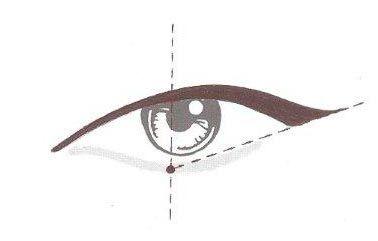 Стрелки для разных типов глаз: советы визажиста