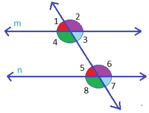 195 Best Images About Geometry Help On Pinterest Geometry Problems Circles And Math