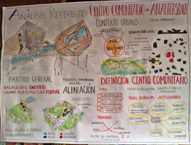 Etapa 3 : Reconocimiento del problema arquitectónico, ideación de propuesta y partido general
