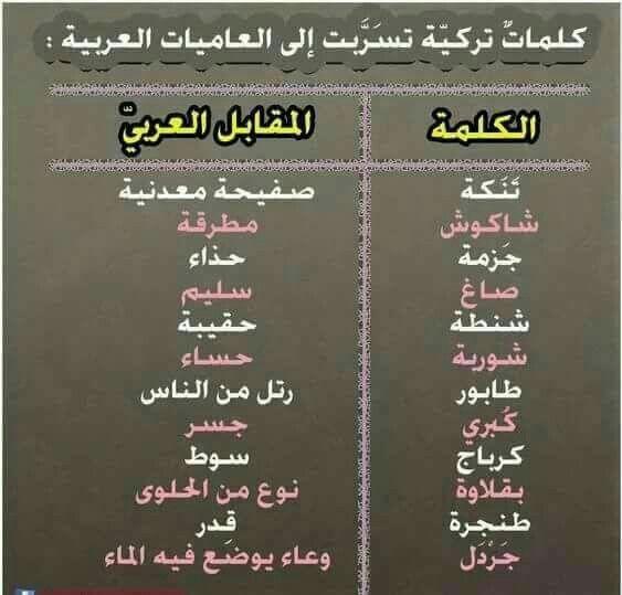 كلمات تركيه ومعناها بالعربي Arabic Language Learning Arabic Learn Arabic Language
